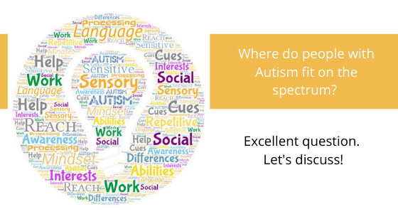 #176: Future Looks Good – What is Autism? part 1