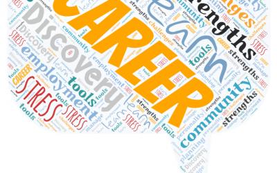 #179: Future Looks Good: Career Personality Profiler